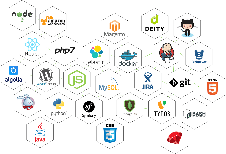 Development Technologies
